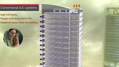 ComAir Healthy Building