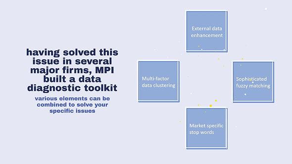 Solving KYC Data Gaps