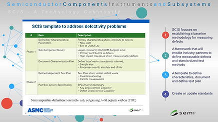 Semiconductor Components Instruments and Subsystems (SCIS) - A Technology Community