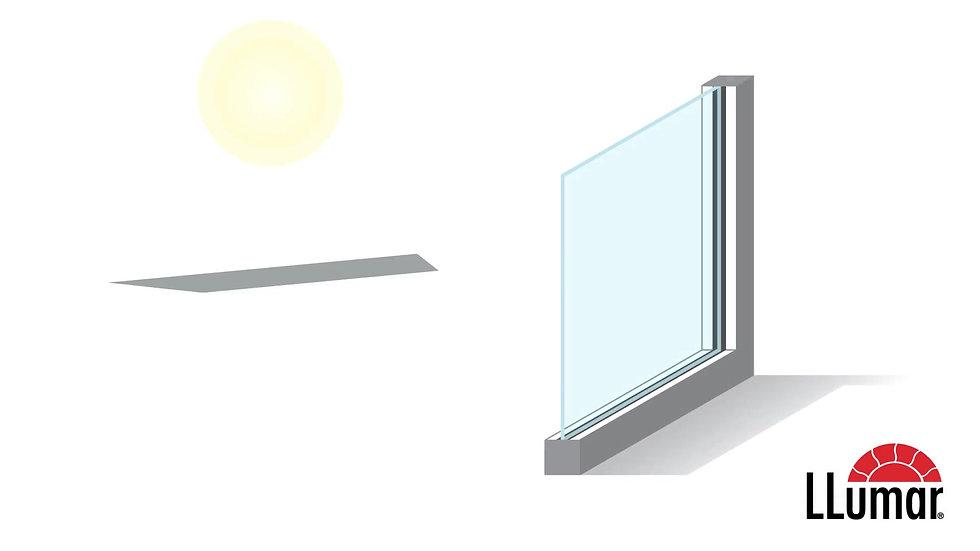 Solar Videos