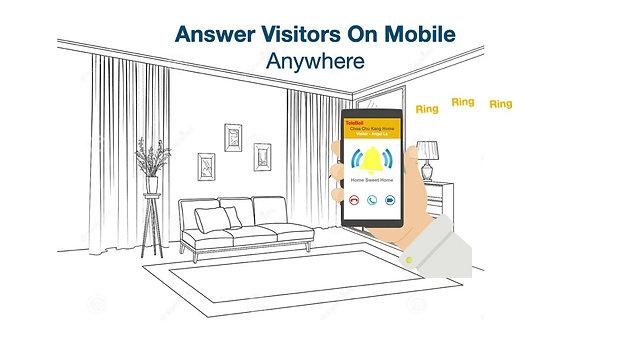Telebell QR Code Video Doorbell