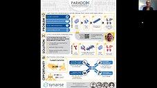 Paradox Immunotherapeutics