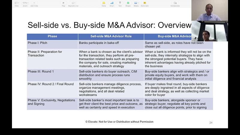 IBD Module 02 - 05P - M&A Process Overview 1