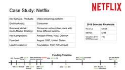 VC Module 04 - 08 - Case Study_ Netflix