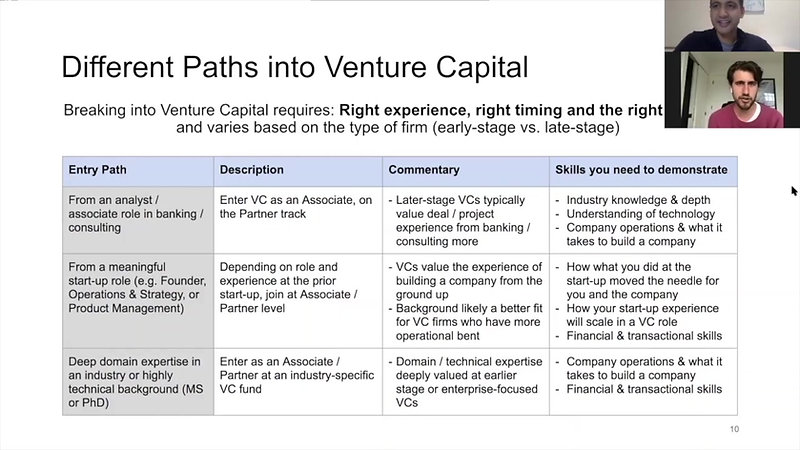 VC Module 02 - 01 - Breaking into VC without Background - Late Stage Venture or Growth Equity