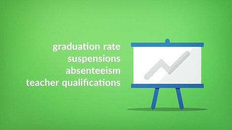 Every Student Succeeds Act (ESSA) Animated Video