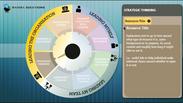 Demo 11: Interactive Information Wheel