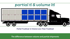 What's TranMazon Volume and Partial Freight?
