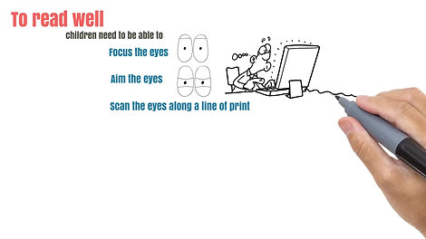 Watch To Learn How Vision Problems Cause Reading Problems