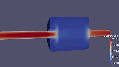 Catalyst - velocity