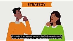 Política y sistemas video 2