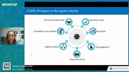 Tecnologia e Inovação no Esporte