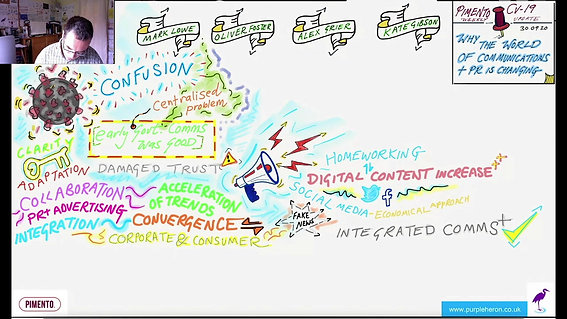 Live ! Graphic Recording