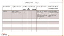 Completing the Stakeholder Analysis Template Part 2