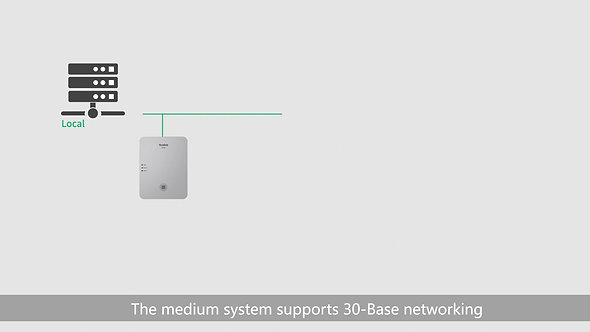 DECT IP Multi-Cell System W80B Product Video
