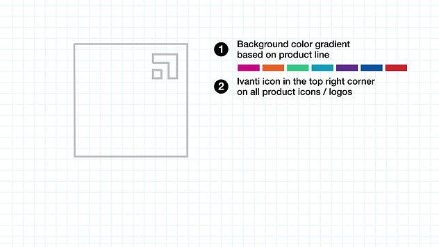 Ivanti: Product Icons