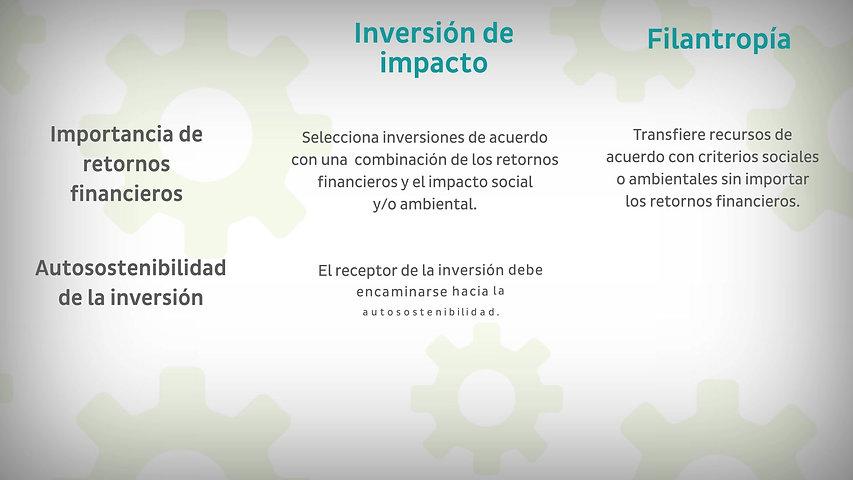 6. CÓMO SE DIFERENCIA LA INVERSIÓN DE  IMPACTO DE LA FILANTROPÍA