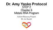 Dr. Amy Yaskoプロトコール メタルRNAプログラム