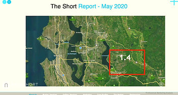 The Short Report - May 2020