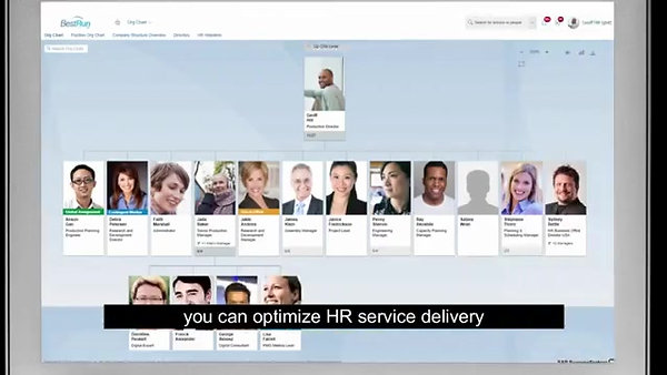 Por qué implementar SAP Successfactor con el Grupo PHR?