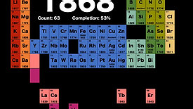 300 years of element discovery