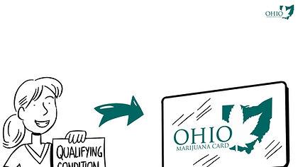 How To Get An Ohio Medical Marijuana Card