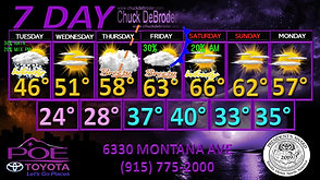 7 DAY FORERCAST TODAY TUESDAY, JANUARY 26TH, 2020