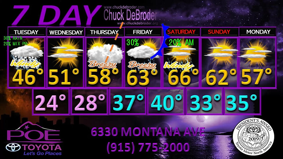 Weather with Chuck DeBroder
