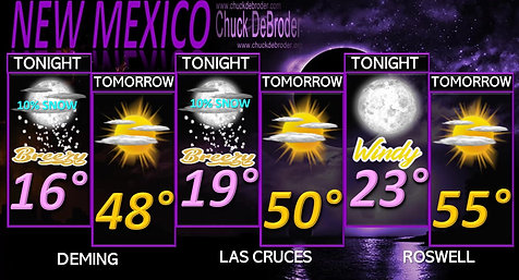 NEW MEXICO FORECAST TONIGHT TUESDAY, JANUARY 26TH, 2021