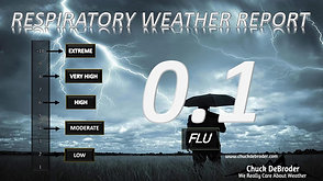 RESPIRATORY WEATHER REPORT TODAY TUESDAY, JULY 7TH
