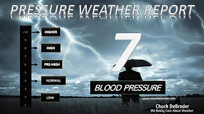 PRESSURE WEATHER REPORT TODAY TUESDAY, JULY 7TH, 2020