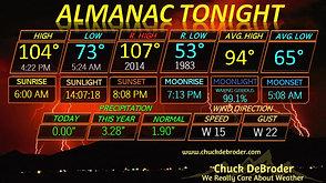 ALMANAC TONIGHT THURSDAY, JUNE 4TH, 2020