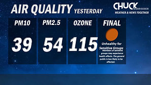AIR QUALITY FORECAST TODAY MONDAY, JULY 26TH, 2021