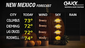 NEW MEXICO FORECAST TODAY WEDNESDAY, OCTOBER 27TH, 2021