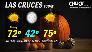 LAS CRUCES FORECAST TODAY WEDNESDAY, OCTOBER 27TH, 2021