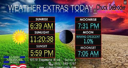 WEATHER EXTRAS 02242020