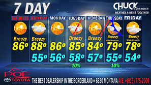 7 DAY FORECAST TODAY SATURDAY, APRIL 10TH, 2021