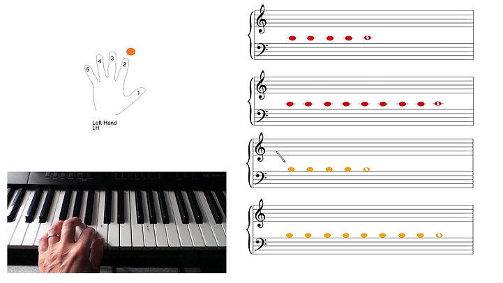 Lesson 8 & Last Song