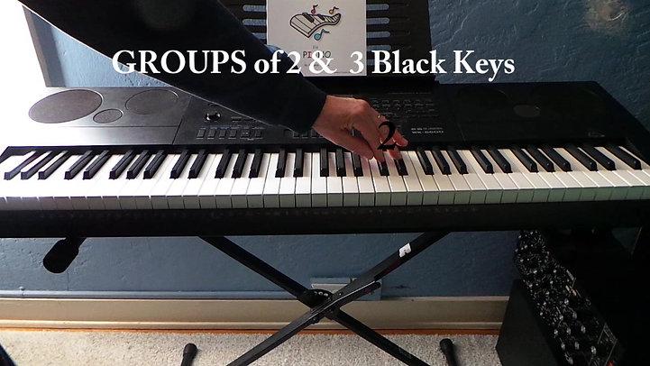 0 Preparing the Keyboard
