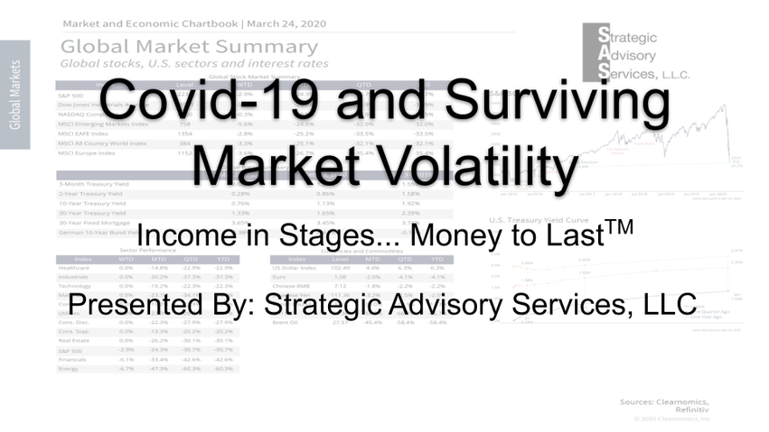 Covid-19 and Surviving Market Volatility with the Income in Stages... Money to Last Process