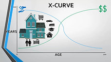 The_X-Curve