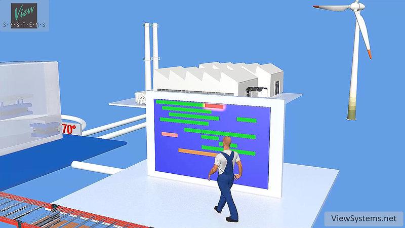 Smart Factory mit digitalen Zwillingen