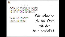 Anlauttabelle_Haus