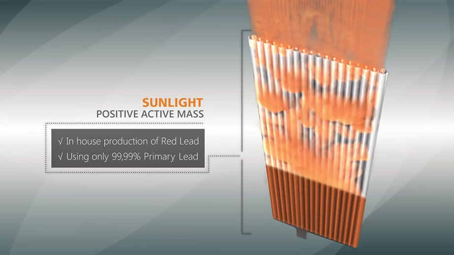 Sunlight Product Quality