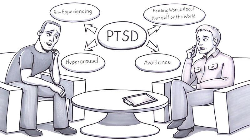 What is PTSD?