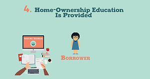 HomeReady Mortgage Info - Fannie Mae - HomeReady Loan
