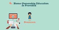 HomeReady Loan