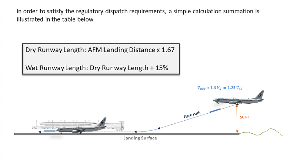 Transport Airplane Performance - Section 6