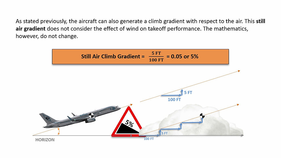 Transport Airplane Performance - Section 5