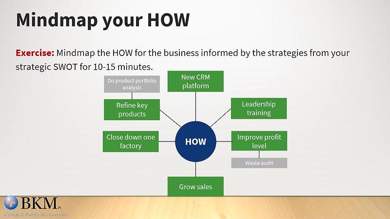 Strategic Planning & Business Improvement